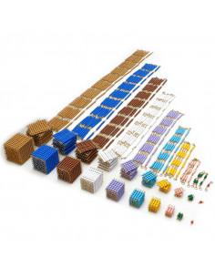 Cubos, cuadrados y cadenas