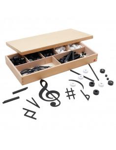 Figuras rítmicas musicales